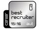 Best Recruiters 2015/2016