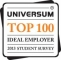 Universum TOP 100 - Ideal Employer 2013