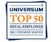 Universum TOP 50 - Ideal Employer 2011